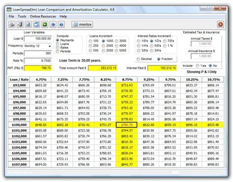 home loan amortization table loan amortization table