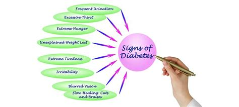 don t miss these four type 2 diabetes symptoms a lot about health