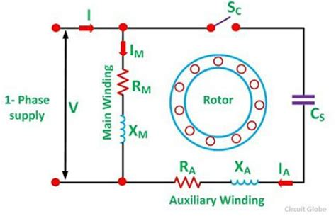 Capacitor Start Induction Motor Its Phasor Diagram