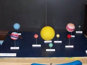Solar System Project 4th Grade