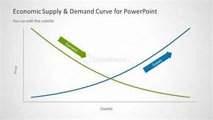 6072-02-concept-supply-demand-curves-1