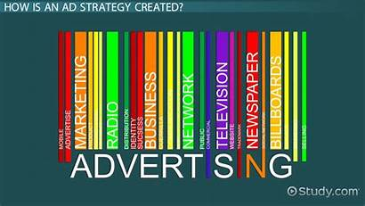 Campaign Examples Ad Strategy Lesson Advertisement Study