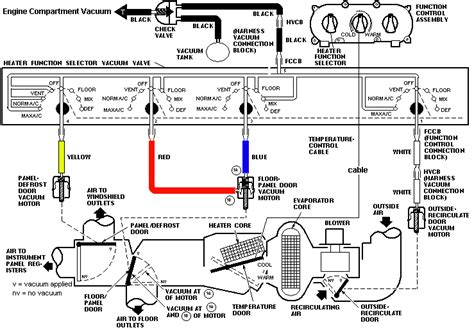 mustang fuse locations  ids chart diagram