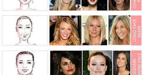Find Out Which Hair Style Would Suit Your Face Shape?