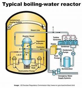 Background On Japan U2019s Stricken Nuclear Reactor  U2014 Fukushima