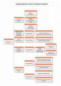 Hierarchy Structure Template Manufacturing Org Chart Free Manufacturing Org Chart