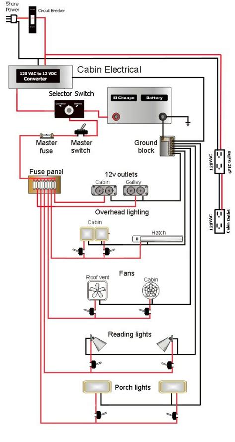Jayco Fifth Wheel Wiring Diagram by Teardrop Cer Wiring Schematic Duane Cargo Trailer