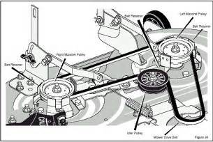 yardman 46 inch mower deck diagram yardman free engine image for user manual