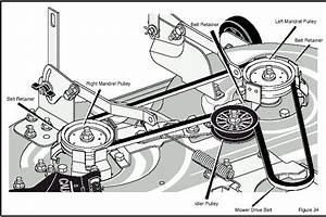 Huskee Lt4200 Drive Belt Diagram