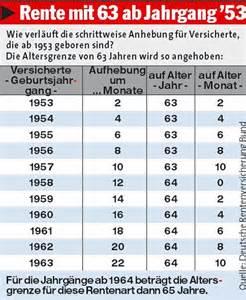 Rente Berechnen Mit 63 : neuerungen im berblick wer hat anspruch auf rente mit 63 ohne abschlag ~ Themetempest.com Abrechnung