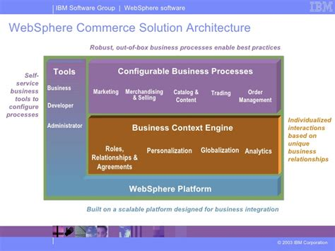 resume websphere commerce architect