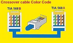 Rj45 Color Code  With Images