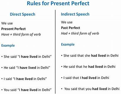 Indirect Direct Speech Present Perfect Rules Becomes