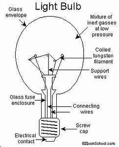 inventors from the british isles enchantedlearningcom With light bulb diagram