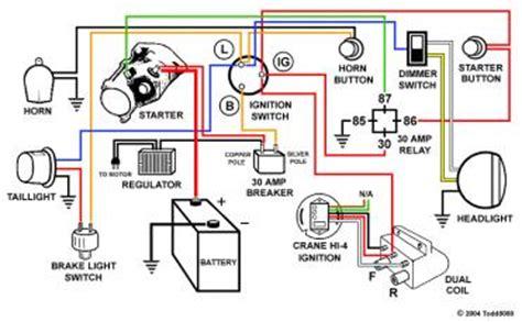 baixar grátis manual de oficina de falcon eletrico