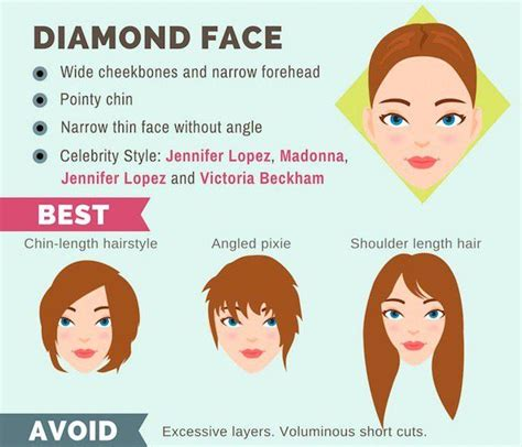 ultimate hairstyle guide   face shape diamond
