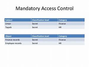 generous access control policy template gallery example With physical access control policy template