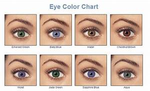 This shows all the basic eye colors- Hazel, Brown, Blue ...