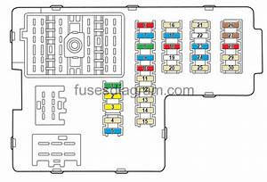 Mercury Mountaineer Fuse Diagram
