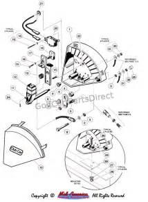 Gas club car wiring diagrams readingrat similiar 1988 club car parts diagram keywords wiring diagram sciox Choice Image