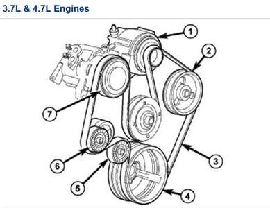 Solved Jeep Liberty Serpentine Belt Diagram For