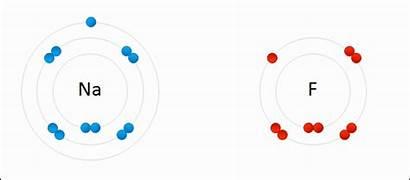 Naf Chemistry Ionic Bond Na Electron Formation
