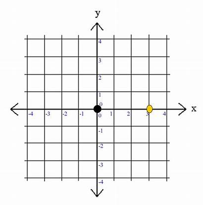 Grid Coordinates Axis Coordinate Math Right Xy