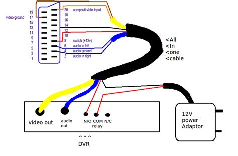hdmi to scart wiring diagram adapter from hdmi to rca
