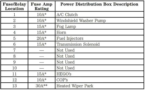 Fuse Box Diagram 2002 Mercury by Lincoln Ls Engine Diagram Camshaft Position Sensor