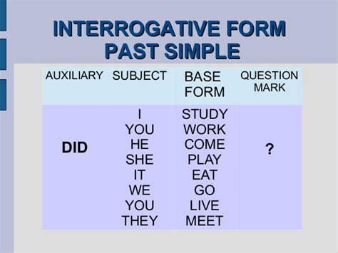 what is the past tense of meet homeworktidy x fc2 com