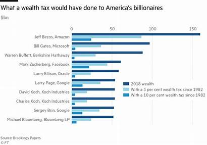 Wealth Tax Worrying Billionaires Plan Gates Pay