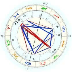 georges méliès natal chart marianne macfarlane horoscope for birth date 20 february