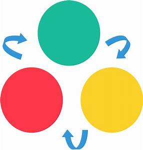 Easy To Label Cycle Diagram Template For Crating Your K12
