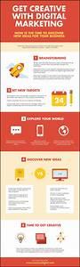 Get Creative with your Digital Marketing - Meemo Digital