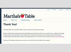 Thanking and Retaining Your Monthly Donors Network for Good