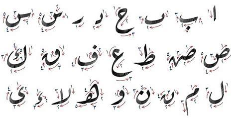 reasons  learn arabic alphabet  quran courses academy