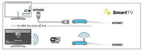de como conectar lificador newhairstylesformen2014 c 243 mo conectar tu televisor