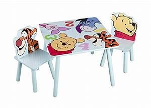 Winnie Pooh Tisch : winnie pooh kindertisch und st hle delta tc85927cr ~ Pilothousefishingboats.com Haus und Dekorationen