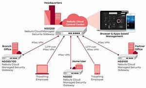 Zyxel Nsg50 Nebula Cloud Security Vpn Idp Gateway  1 Year