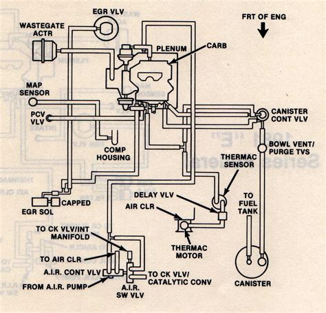 Wiring Diagram For 84 Buick Regal by Before Black Turbo Notes