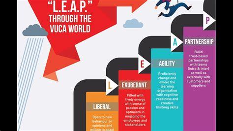 leap   fog  vuca world youtube