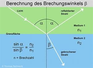 Brechungswinkel Berechnen : lichtbrechung und doppelbrechung ~ Themetempest.com Abrechnung