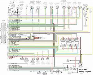 1989 F150 Radio Wiring Diagram