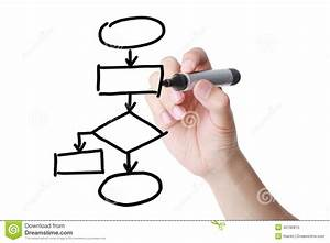 Drawing A Flowchart Stock Image  Image Of Diagram  Person