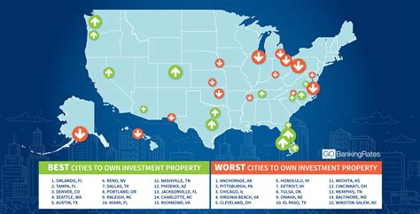 worst cities   investment property