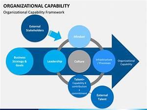 Organization Chart Powerpoint Template Organizational Capability Powerpoint Template Sketchbubble