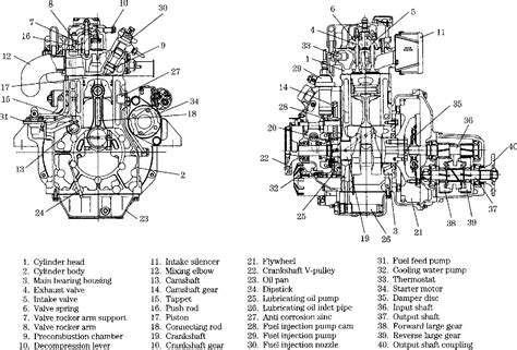 marine engines  parts  internal combustion engine
