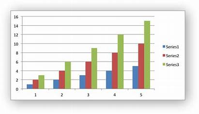 Chart Simple Example Data Column Series Excel