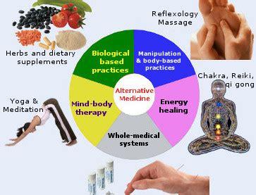 mind body spirit options  pain management abington