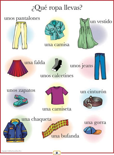 Spanish Clothing Poster - Italian French and Spanish Language Teaching Posters | Second Story Press